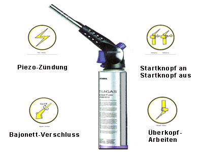 Powerjet-Garnitur